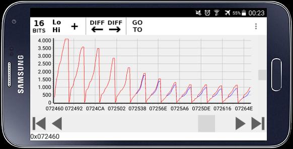 Map Analyzer - MTX Electronics
